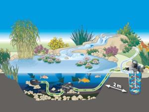 Správne naštartovaná filtrácia – predpoklad čistého jazierka