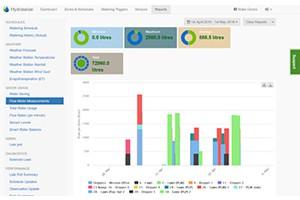 Monitorovanie prietoku vody v zavlažovacom systéme - Hunter HC a Pro-HC