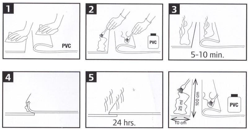 Postup na lepenie PVC fólie
